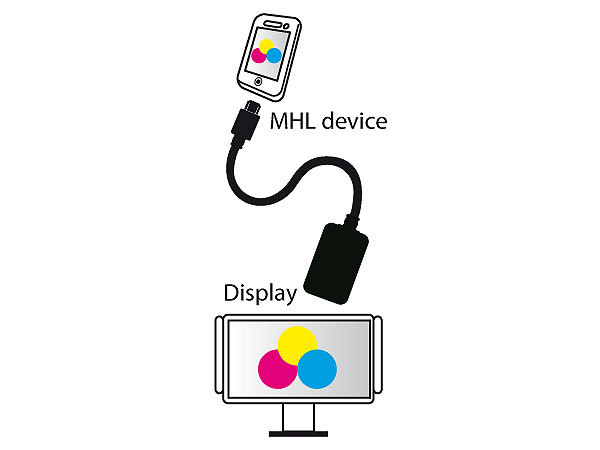 MHL TO HDMI CONVERTER
