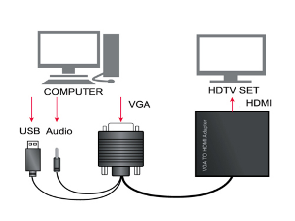 VGA+AUDIO TO HDMI ADAPTER