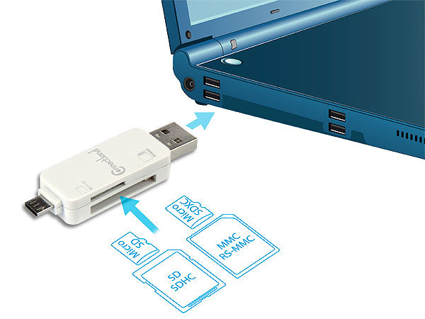 OTG MICRO USB MULTI CARD READER