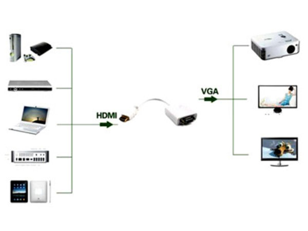 hdmi to vga audio adapter