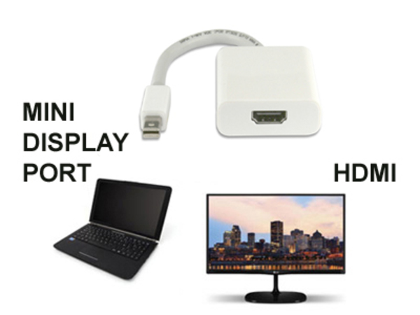 HDMI TO MINI DISPLAYPORT CABLE